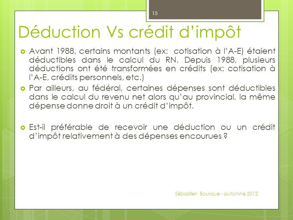 Déduction Vs crédit d'impôt  Avant 1988, certains montants (ex: cotisation à l'A-E) étaient déductibles dans le calcul du RN. Depuis 1988, plusieurs