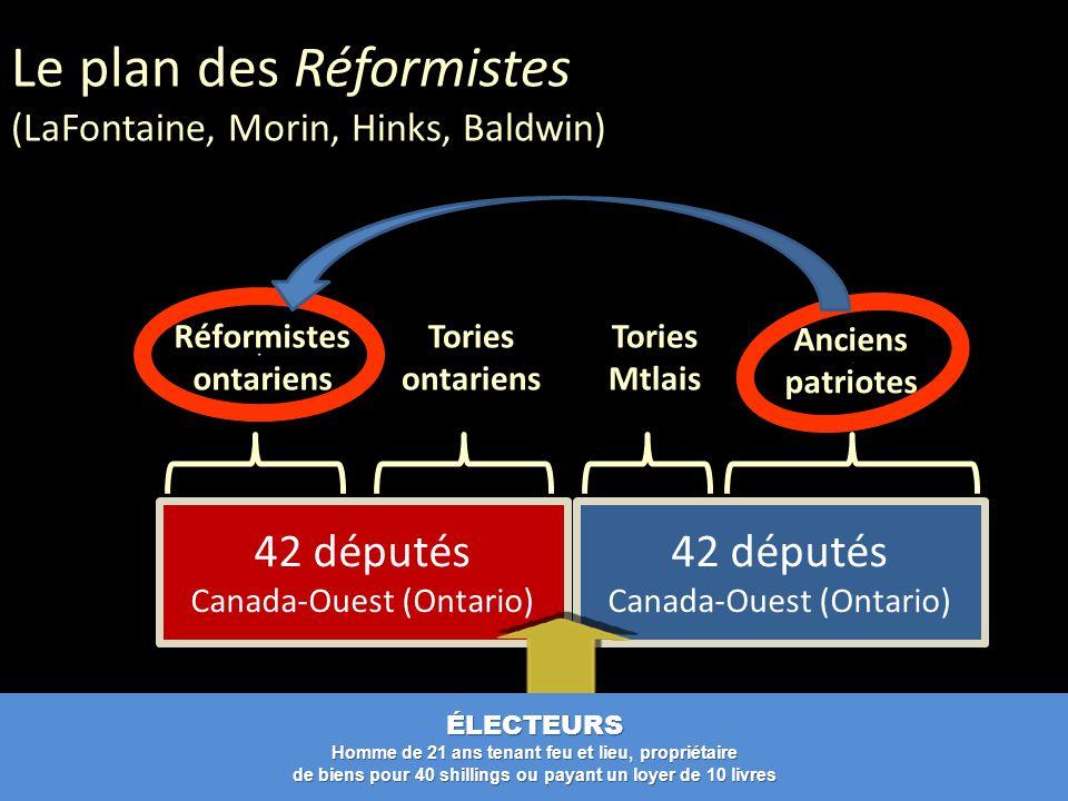 42 députés Canada-Ouest (Ontario) ÉLECTEURS Homme de 21 ans tenant feu et lieu, propriétaire de biens pour 40 shillings ou payant un loyer de 10 livres Anciens patriotes Tories Mtlais Tories ontariens Réformistes ontariens Le plan des Réformistes (LaFontaine, Morin, Hinks, Baldwin)