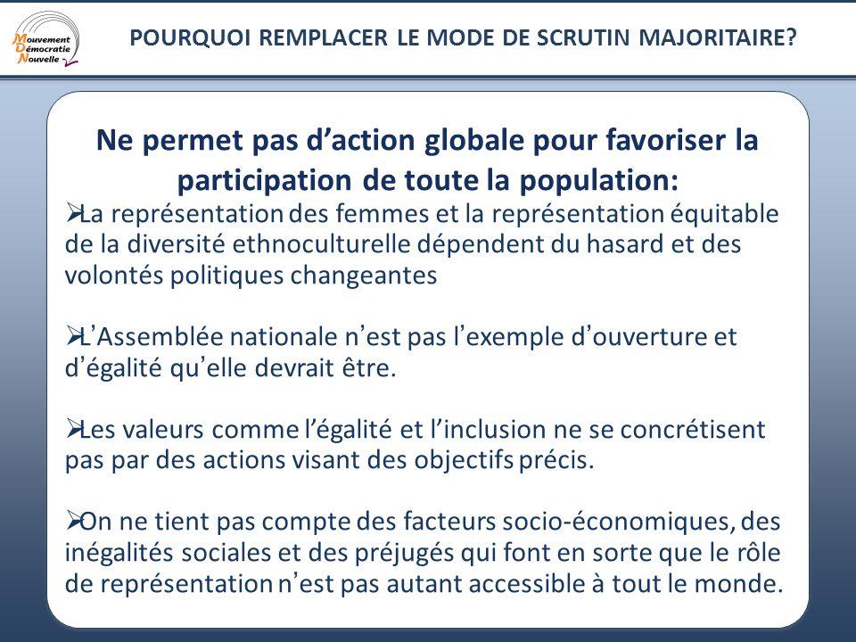 14 AMÉLIORER TOUTES LES FACETTES DE LA REPRÉSENTATION Toutes les données qui suivent portent sur les premières chambres (chambres basses ou assemblées législatives) comme le sont l'Assemblée nationale du Québec et le Parlement canadien.