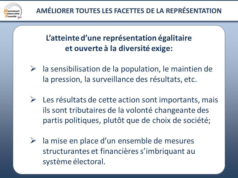 10 AMÉLIORER TOUTES LES FACETTES DE LA REPRÉSENTATION Actuellement, tous les partis politiques, du Québec et du Canada, peuvent se fixer des objectifs chiffrés et les atteindre.