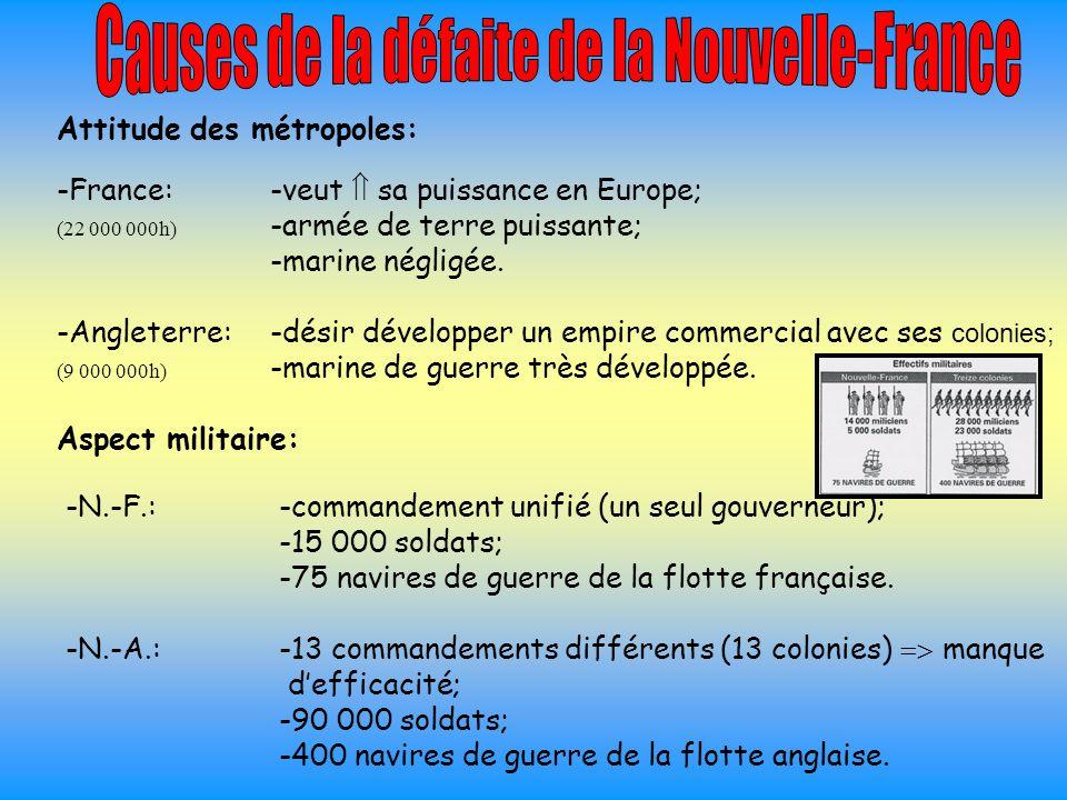 Attitude des métropoles: -France: -veut  sa puissance en Europe; (22 000 000h) -armée de terre puissante; -marine négligée. -Angleterre:-désir dévelo