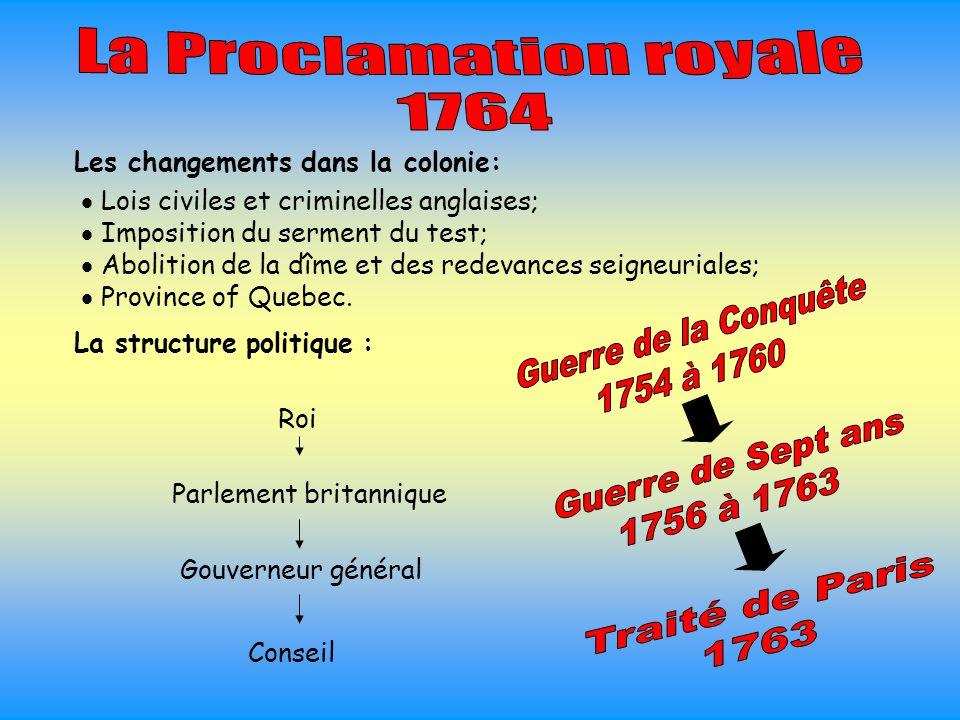  Lois civiles et criminelles anglaises;  Imposition du serment du test;  Abolition de la dîme et des redevances seigneuriales;  Province of Quebec