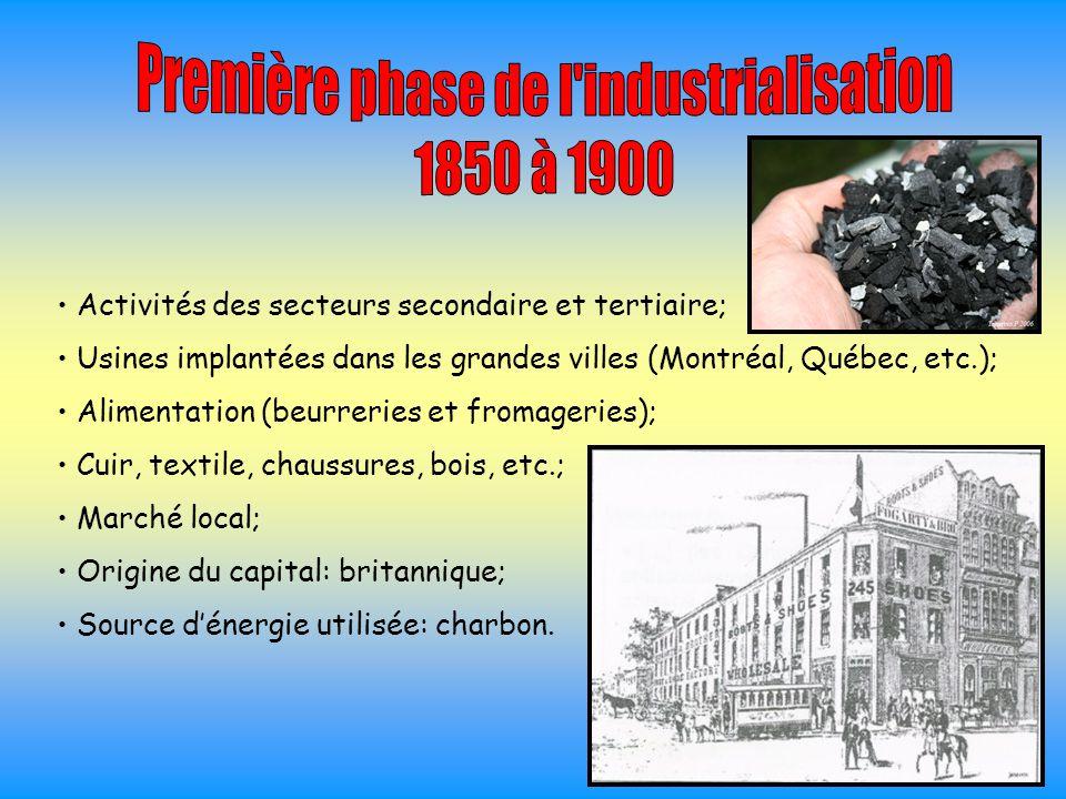Activités des secteurs secondaire et tertiaire; Usines implantées dans les grandes villes (Montréal, Québec, etc.); Alimentation (beurreries et fromag