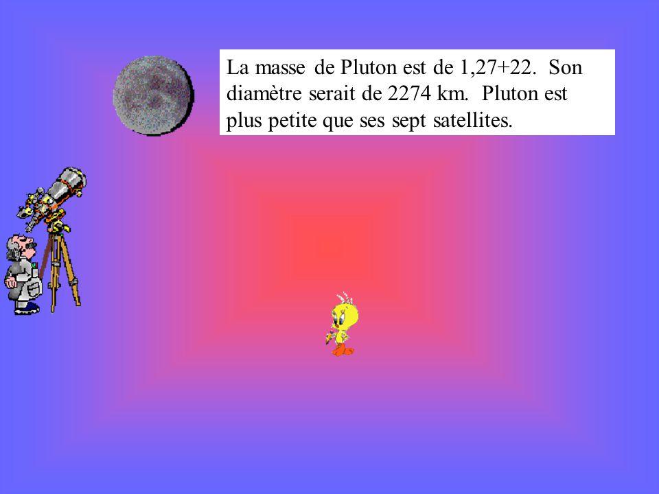 La masse de Pluton est de 1,27+22. Son diamètre serait de 2274 km.