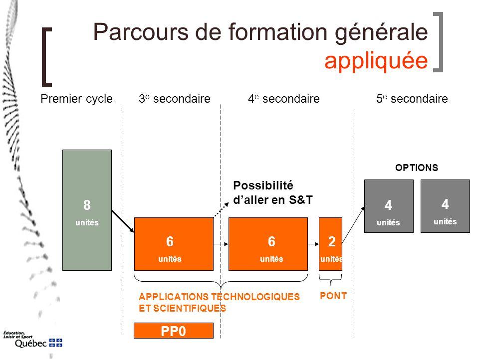 Parcours de formation générale appliquée Premier cycle3 e secondaire4 e secondaire5 e secondaire OPTIONS APPLICATIONS TECHNOLOGIQUES ET SCIENTIFIQUES