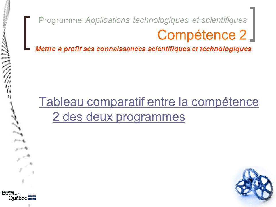 Programme Applications technologiques et scientifiques Compétence 2 Tableau comparatif entre la compétence 2 des deux programmes Mettre à profit ses c