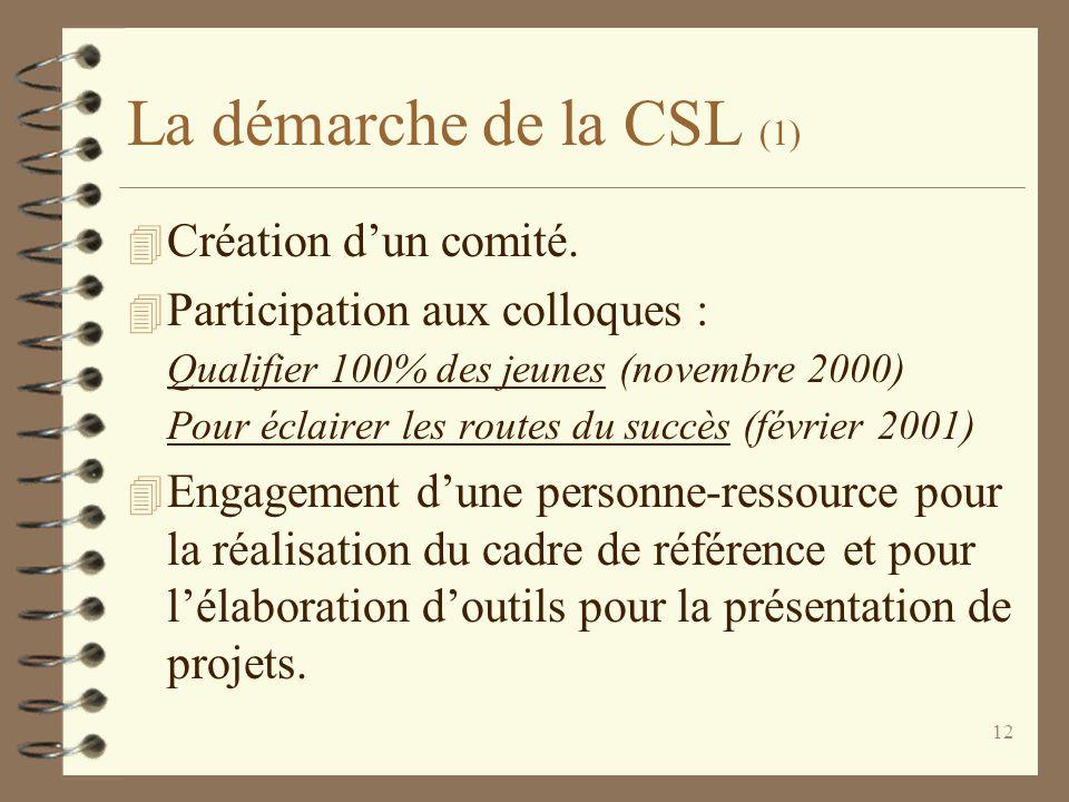 12 La démarche de la CSL (1) 4 Création d'un comité. 4 Participation aux colloques : Qualifier 100% des jeunes (novembre 2000) Pour éclairer les route