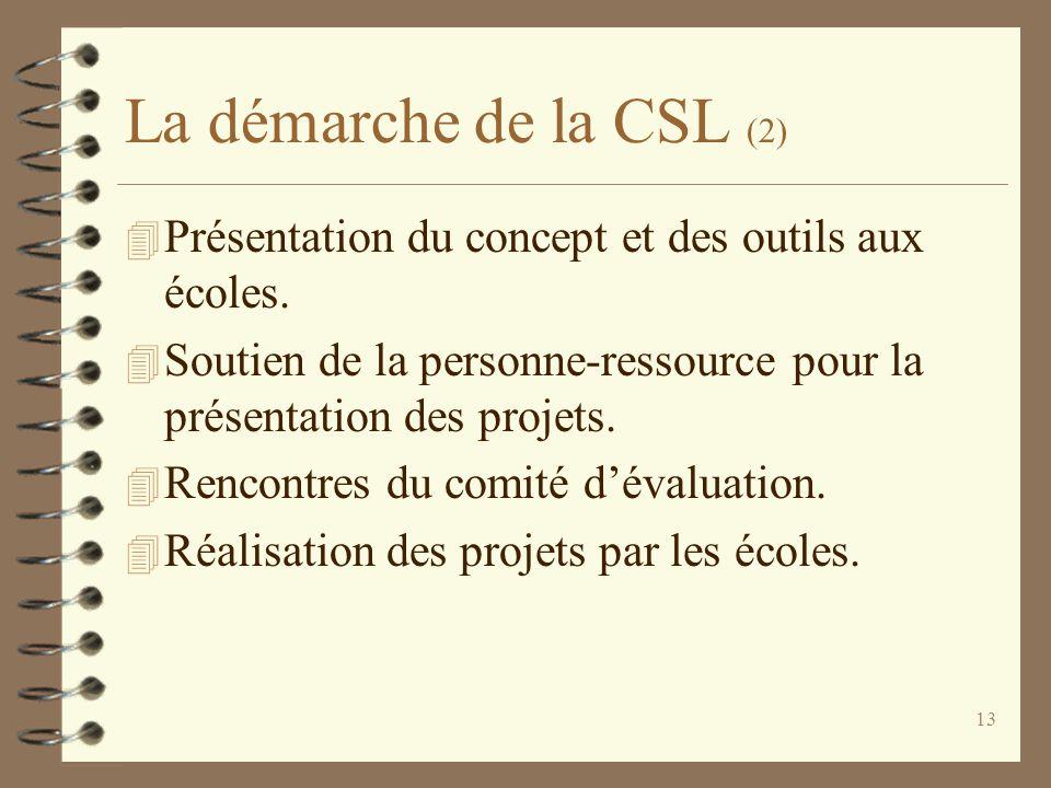 13 La démarche de la CSL (2) 4 Présentation du concept et des outils aux écoles. 4 Soutien de la personne-ressource pour la présentation des projets.
