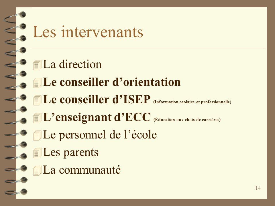 14 Les intervenants 4 La direction 4 Le conseiller d'orientation 4 Le conseiller d'ISEP (Information scolaire et professionnelle) 4 L'enseignant d'ECC
