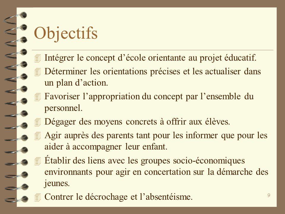 9 Objectifs 4 Intégrer le concept d'école orientante au projet éducatif. 4 Déterminer les orientations précises et les actualiser dans un plan d'actio