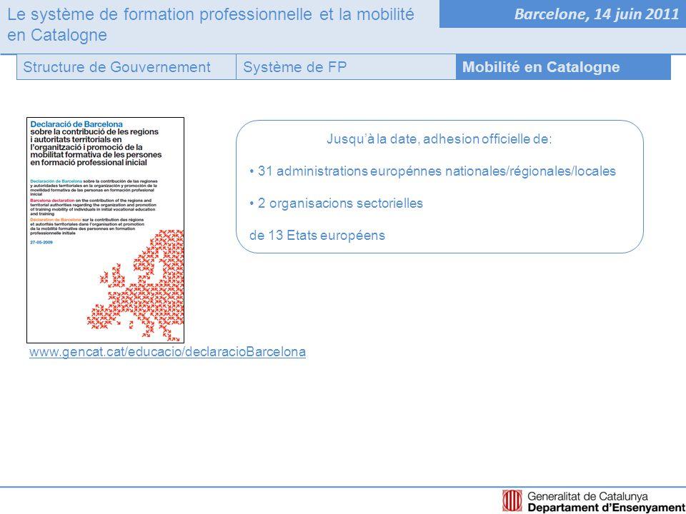 Le système de formation professionnelle et la mobilité en Catalogne Barcelone, 14 juin 2011 Système de FPStructure de GouvernementMobilité en Catalogne www.gencat.cat/educacio/declaracioBarcelona Jusqu'à la date, adhesion officielle de: 31 administrations europénnes nationales/régionales/locales 2 organisacions sectorielles de 13 Etats européens