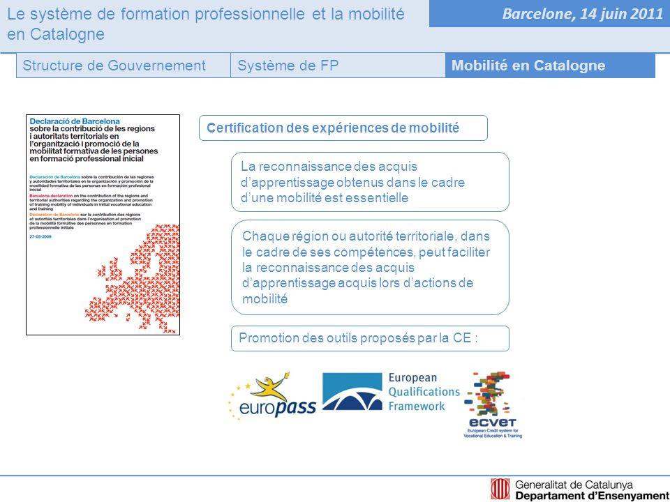 Le système de formation professionnelle et la mobilité en Catalogne Barcelone, 14 juin 2011 Système de FPStructure de GouvernementMobilité en Catalogne Certification des expériences de mobilité La reconnaissance des acquis d'apprentissage obtenus dans le cadre d'une mobilité est essentielle Chaque région ou autorité territoriale, dans le cadre de ses compétences, peut faciliter la reconnaissance des acquis d'apprentissage acquis lors d'actions de mobilité Promotion des outils proposés par la CE :