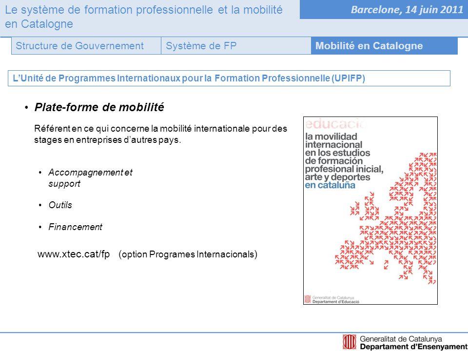 Le système de formation professionnelle et la mobilité en Catalogne Barcelone, 14 juin 2011 Système de FPStructure de GouvernementMobilité en Catalogne Référent en ce qui concerne la mobilité internationale pour des stages en entreprises d'autres pays.