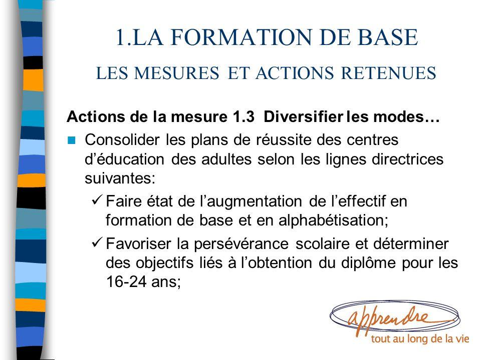 1.LA FORMATION DE BASE LES MESURES ET ACTIONS RETENUES Actions de la mesure 1.3 Diversifier les modes… Consolider les plans de réussite des centres d'