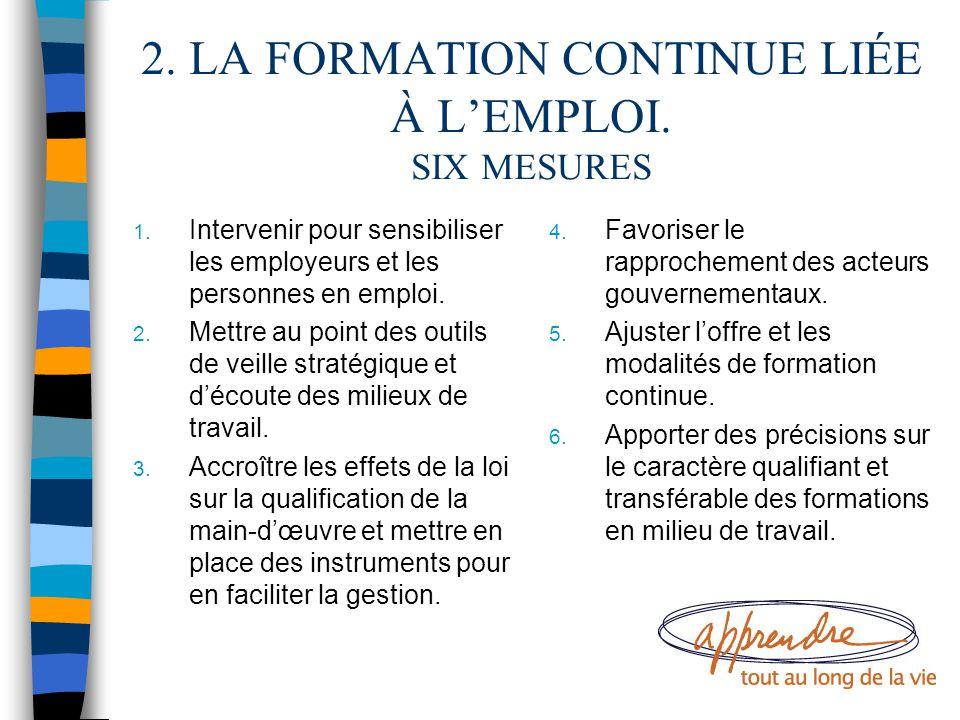 2. LA FORMATION CONTINUE LIÉE À L'EMPLOI. SIX MESURES 1. Intervenir pour sensibiliser les employeurs et les personnes en emploi. 2. Mettre au point de