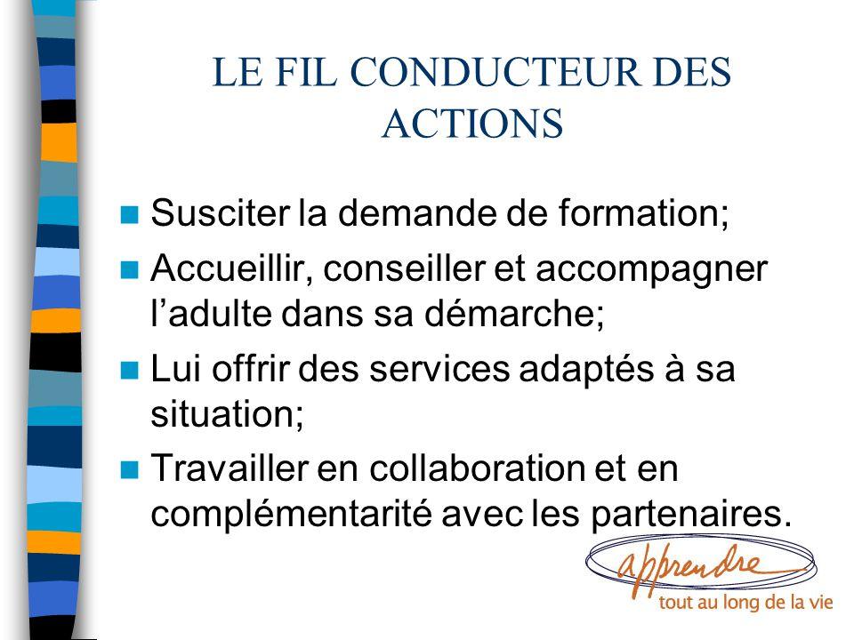 LE FIL CONDUCTEUR DES ACTIONS Susciter la demande de formation; Accueillir, conseiller et accompagner l'adulte dans sa démarche; Lui offrir des servic