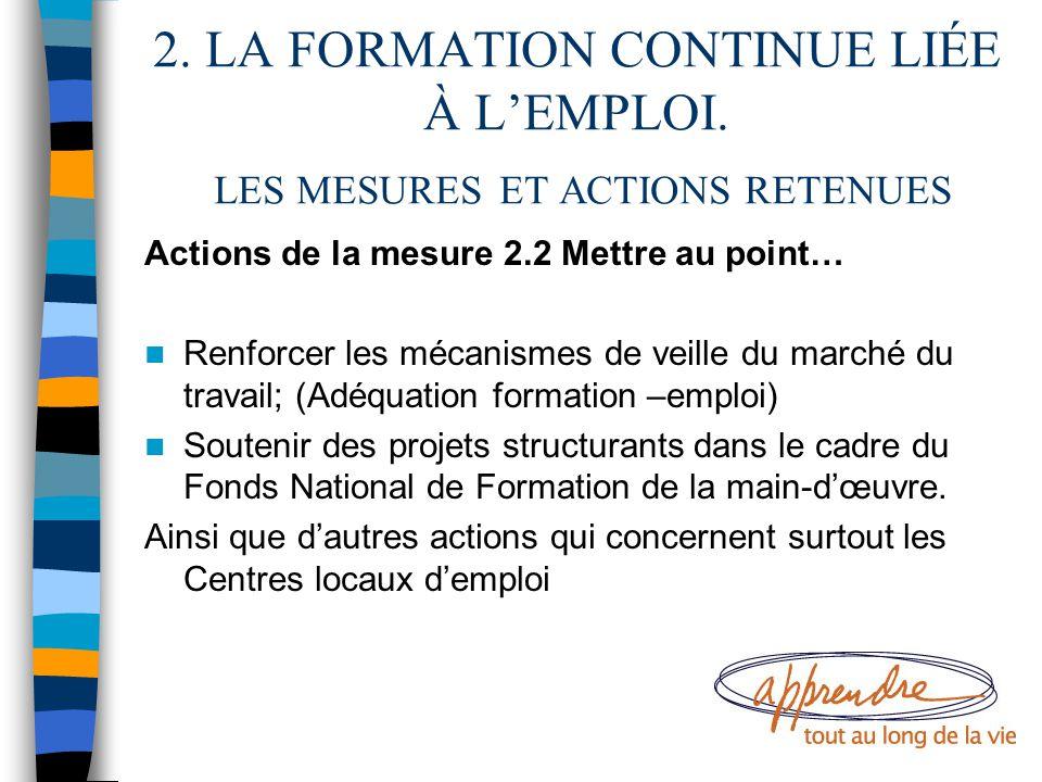 2. LA FORMATION CONTINUE LIÉE À L'EMPLOI. LES MESURES ET ACTIONS RETENUES Actions de la mesure 2.2 Mettre au point… Renforcer les mécanismes de veille