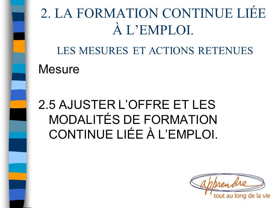 2. LA FORMATION CONTINUE LIÉE À L'EMPLOI. LES MESURES ET ACTIONS RETENUES Mesure 2.5 AJUSTER L'OFFRE ET LES MODALITÉS DE FORMATION CONTINUE LIÉE À L'E