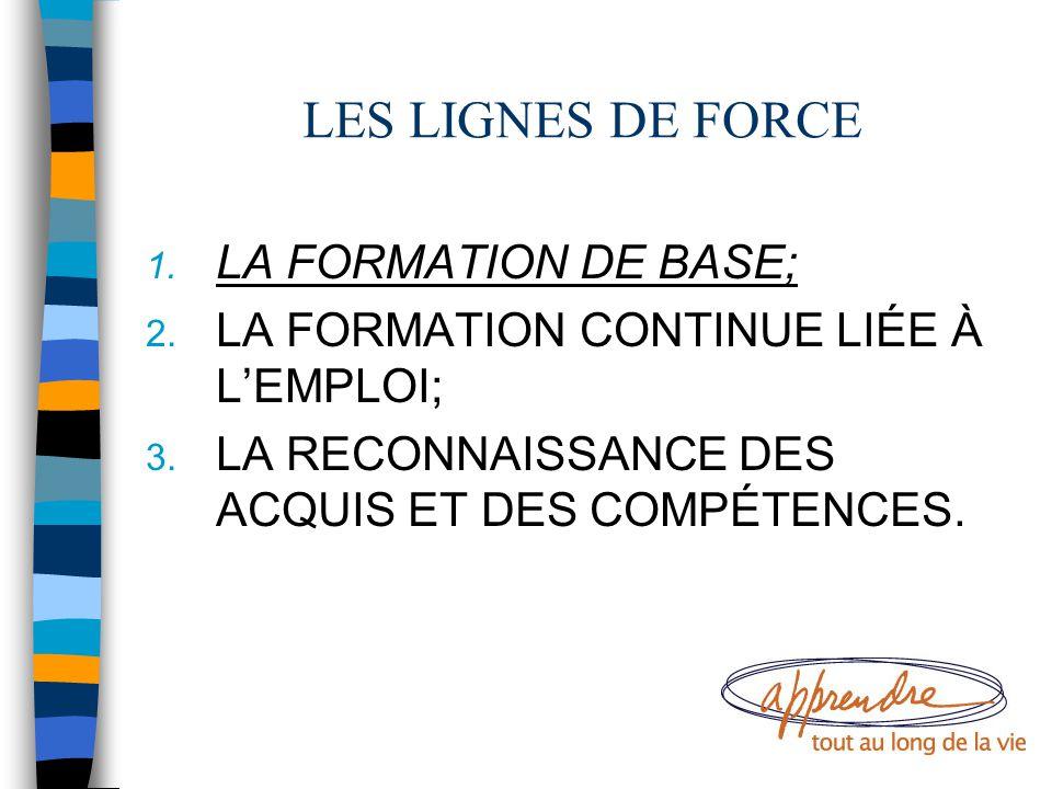 LES LIGNES DE FORCE 1. LA FORMATION DE BASE; 2. LA FORMATION CONTINUE LIÉE À L'EMPLOI; 3. LA RECONNAISSANCE DES ACQUIS ET DES COMPÉTENCES.
