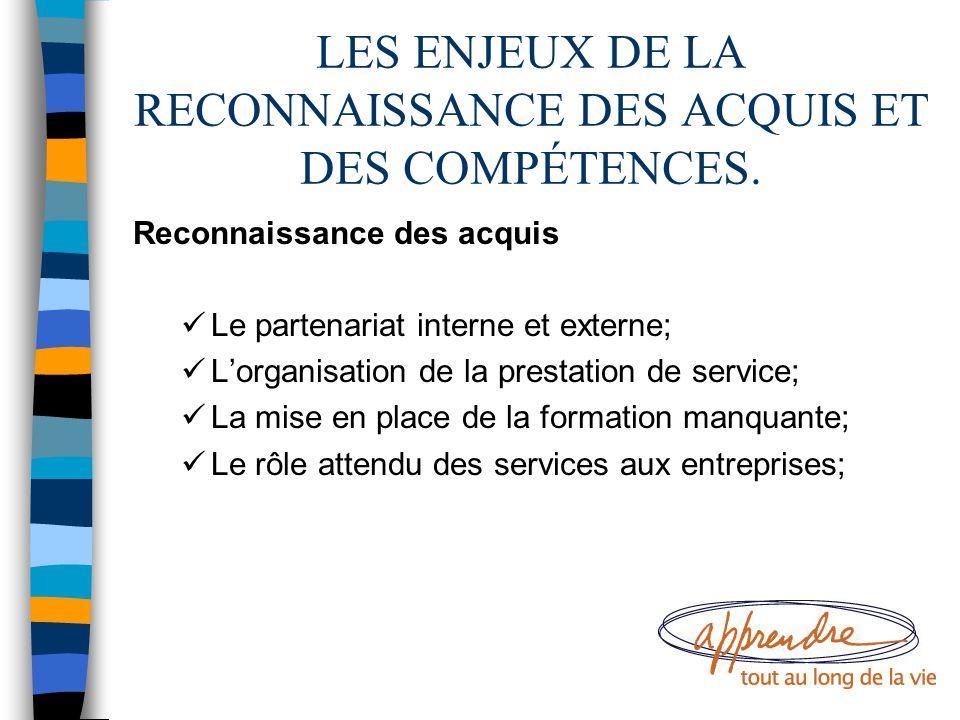 LES ENJEUX DE LA RECONNAISSANCE DES ACQUIS ET DES COMPÉTENCES. Reconnaissance des acquis Le partenariat interne et externe; L'organisation de la prest