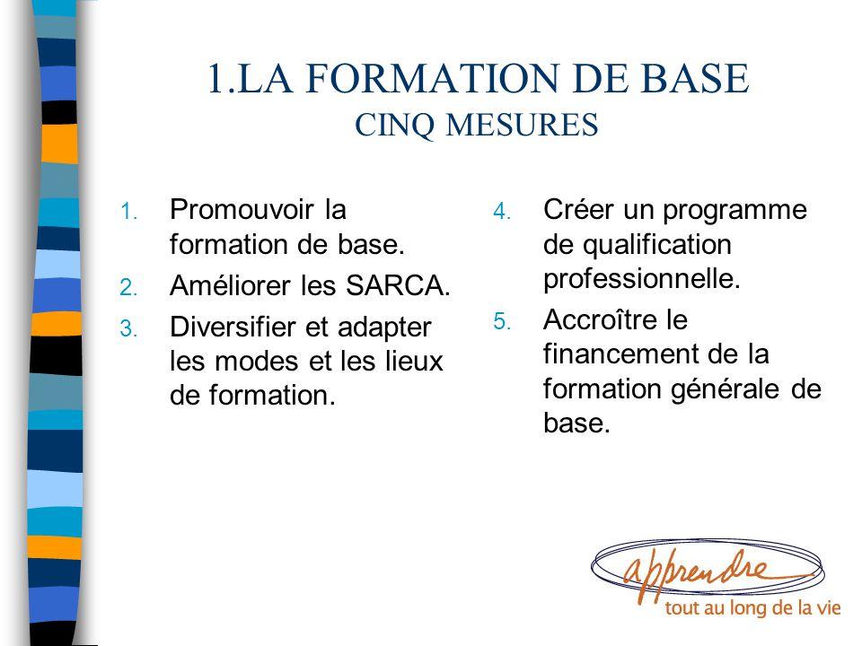 1.LA FORMATION DE BASE CINQ MESURES 1. Promouvoir la formation de base. 2. Améliorer les SARCA. 3. Diversifier et adapter les modes et les lieux de fo
