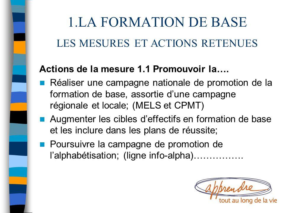 1.LA FORMATION DE BASE LES MESURES ET ACTIONS RETENUES Actions de la mesure 1.1 Promouvoir la…. Réaliser une campagne nationale de promotion de la for