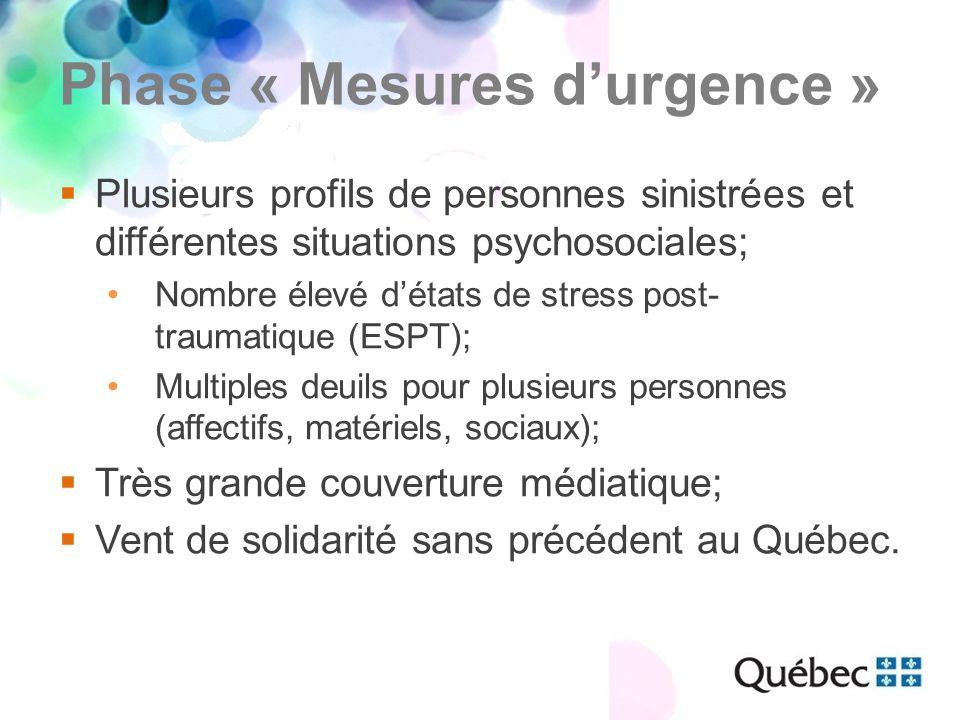 Phase « Mesures d'urgence »  Plusieurs profils de personnes sinistrées et différentes situations psychosociales; Nombre élevé d'états de stress post- traumatique (ESPT); Multiples deuils pour plusieurs personnes (affectifs, matériels, sociaux);  Très grande couverture médiatique;  Vent de solidarité sans précédent au Québec.
