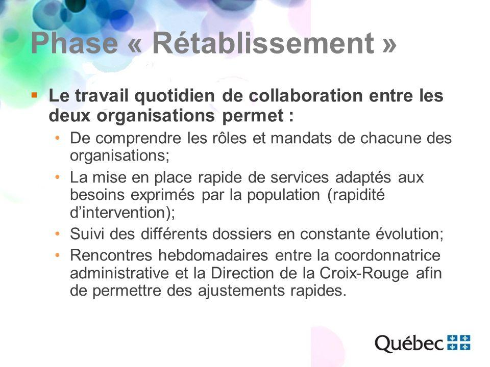 Phase « Rétablissement »  Le travail quotidien de collaboration entre les deux organisations permet : De comprendre les rôles et mandats de chacune d