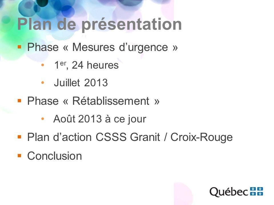 Plan de présentation  Phase « Mesures d'urgence » 1 er, 24 heures Juillet 2013  Phase « Rétablissement » Août 2013 à ce jour  Plan d'action CSSS Granit / Croix-Rouge  Conclusion