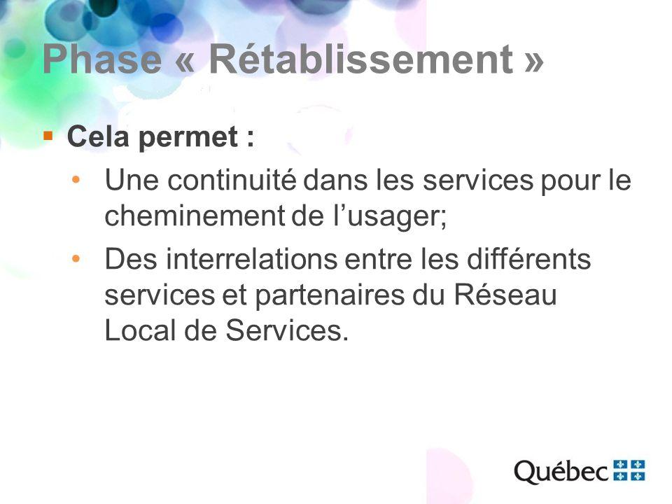 Phase « Rétablissement »  Cela permet : Une continuité dans les services pour le cheminement de l'usager; Des interrelations entre les différents services et partenaires du Réseau Local de Services.