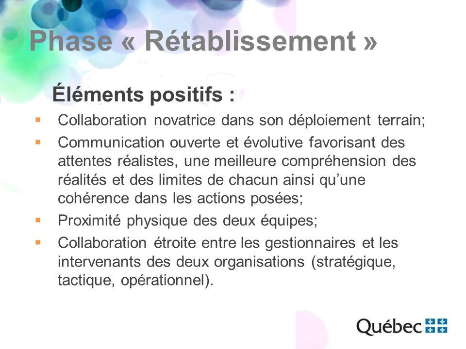 Phase « Rétablissement » Éléments positifs :  Collaboration novatrice dans son déploiement terrain;  Communication ouverte et évolutive favorisant d