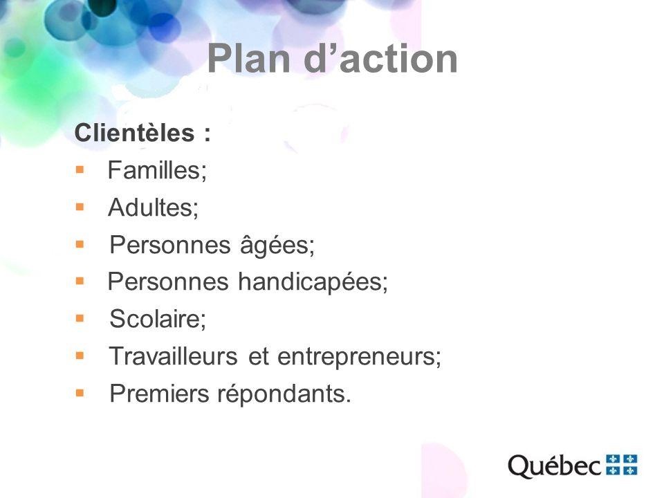 Plan d'action Clientèles :  Familles;  Adultes;  Personnes âgées;  Personnes handicapées;  Scolaire;  Travailleurs et entrepreneurs;  Premiers répondants.