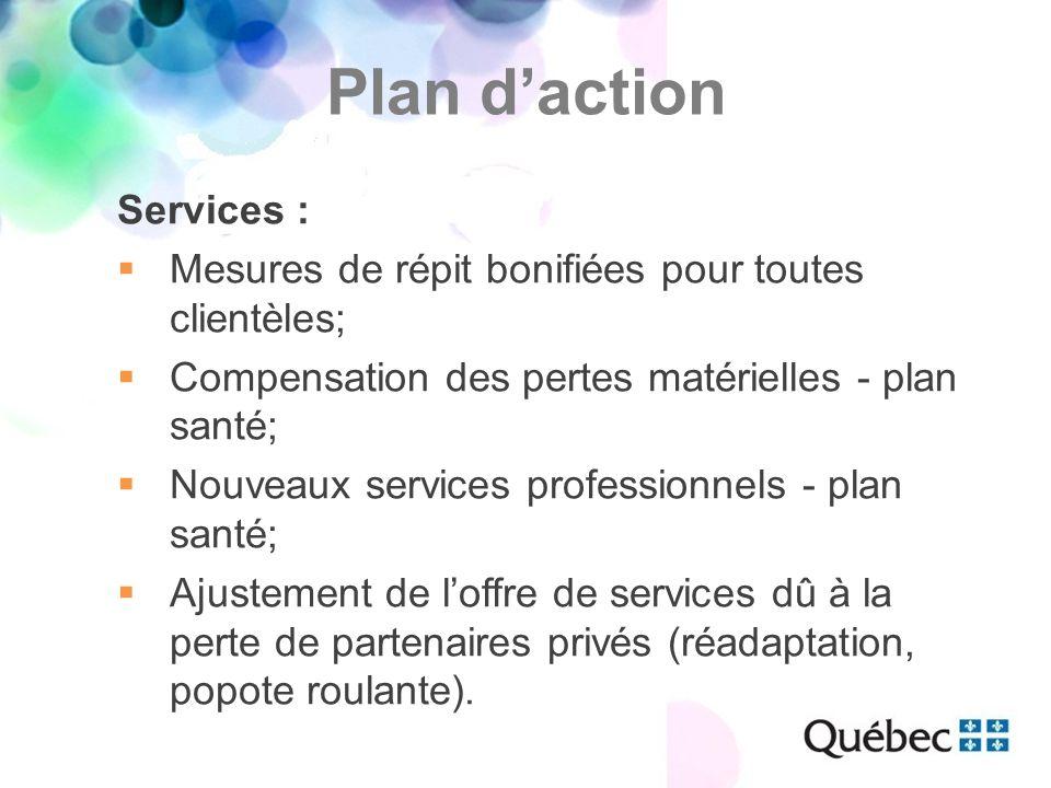 Plan d'action Services :  Mesures de répit bonifiées pour toutes clientèles;  Compensation des pertes matérielles - plan santé;  Nouveaux services