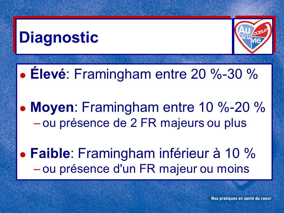 Diagnostic l Élevé: Framingham entre 20 %-30 % l Moyen: Framingham entre 10 %-20 % –ou présence de 2 FR majeurs ou plus l Faible: Framingham inférieur