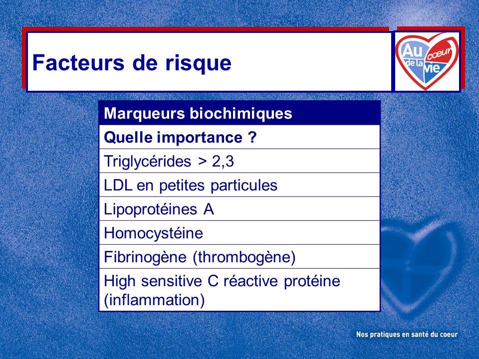Facteurs de risque Marqueurs biochimiques Quelle importance ? Triglycérides > 2,3 LDL en petites particules Lipoprotéines A Homocystéine Fibrinogène (