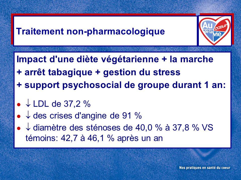 Traitement non-pharmacologique Impact d'une diète végétarienne + la marche + arrêt tabagique + gestion du stress + support psychosocial de groupe dura