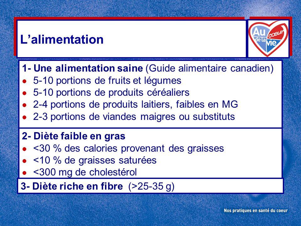 L'alimentation 1- Une alimentation saine (Guide alimentaire canadien) l 5-10 portions de fruits et légumes l 5-10 portions de produits céréaliers l 2-