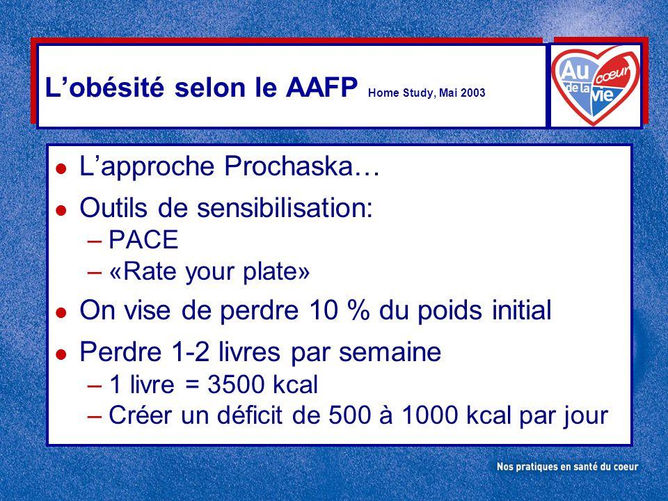 L'obésité selon le AAFP Home Study, Mai 2003 l L'approche Prochaska… l Outils de sensibilisation: –PACE –«Rate your plate» l On vise de perdre 10 % du