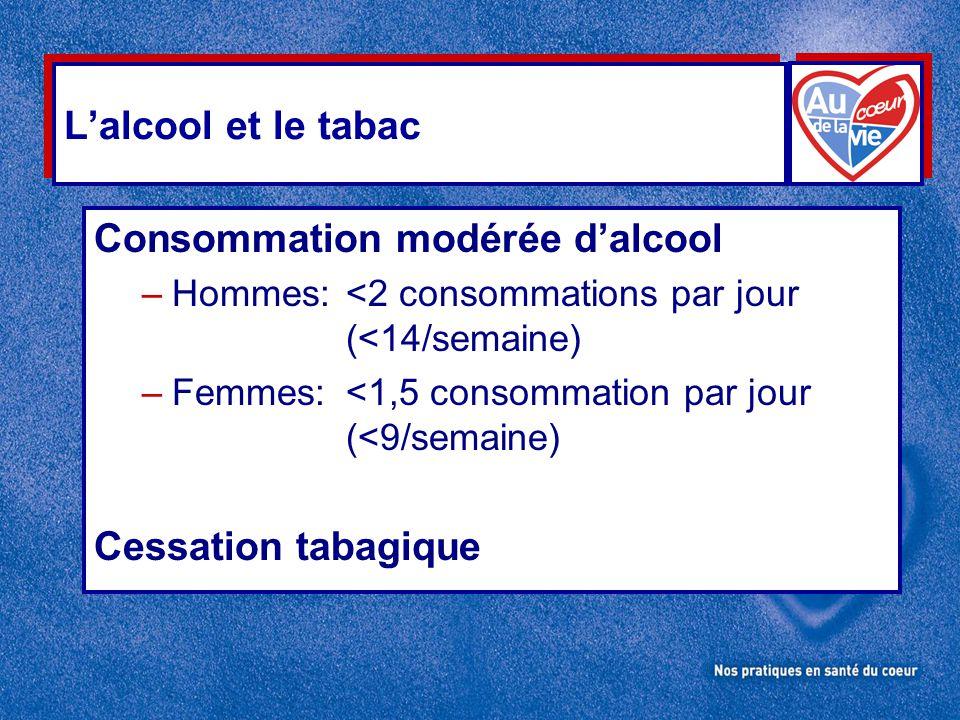 L'alcool et le tabac Consommation modérée d'alcool –Hommes:<2 consommations par jour (<14/semaine) –Femmes:<1,5 consommation par jour (<9/semaine) Ces