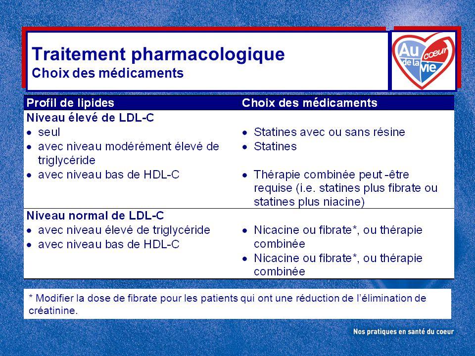 Traitement pharmacologique Choix des médicaments * Modifier la dose de fibrate pour les patients qui ont une réduction de l'élimination de créatinine.