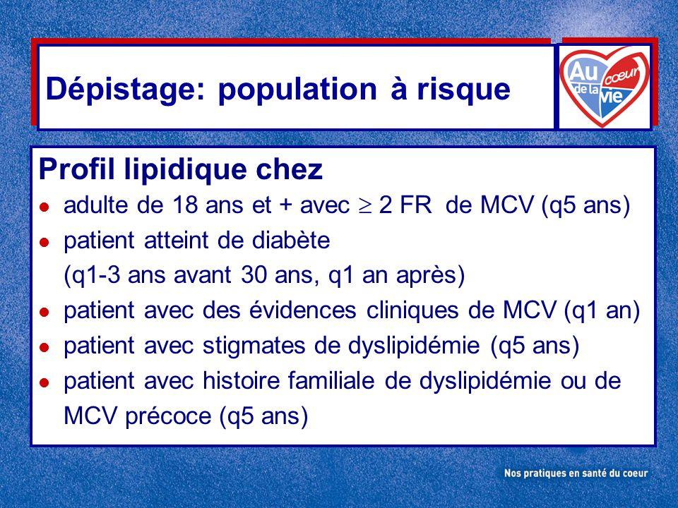 Diagnostic Ayant établi le niveau de risque du patient, on fait le diagnostic si les valeurs sont au-dessus des taux favorables Taux visés Risque de CILDLCT/HDLTG Très élevé< 2,5 mmol/L< 4 mmol/L< 2 mmol/L Élevé< 3.0 mmol/L< 5 mmol/L< 2 mmol/L Moyen< 4 mmol/L< 6 mmol/L< 2 mmol/L Faible< 5 mmol/L< 7 mmol/L< 3 mmol/L