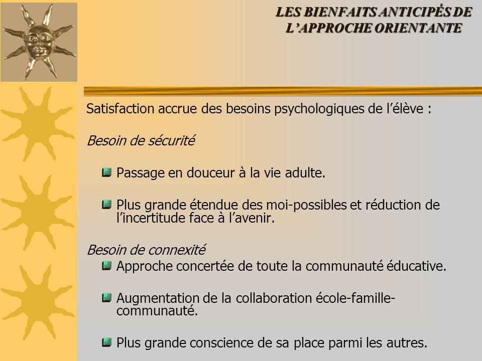LES BIENFAITS ANTICIPÉS DE L'APPROCHE ORIENTANTE Satisfaction accrue des besoins psychologiques de l'élève : Besoin de sécurité Passage en douceur à l