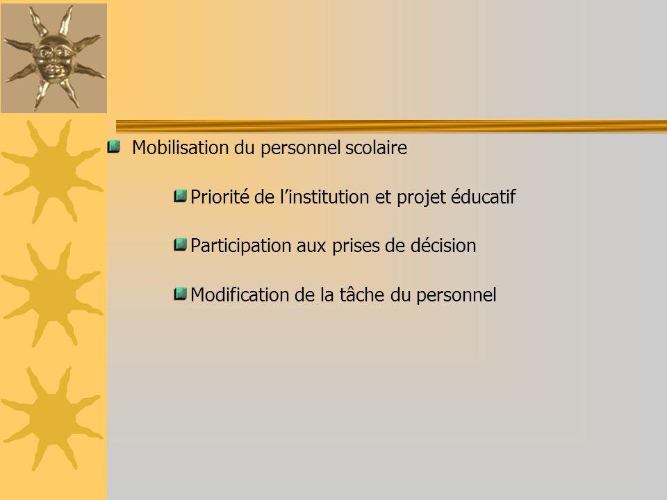 Mobilisation du personnel scolaire Priorité de l'institution et projet éducatif Participation aux prises de décision Modification de la tâche du perso