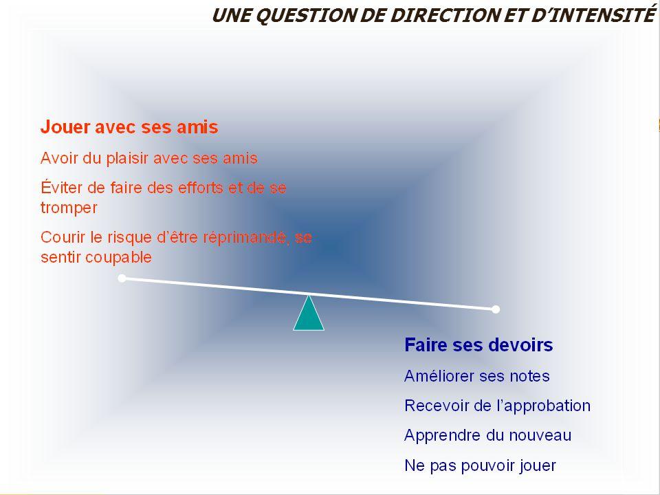 UNE QUESTION DE DIRECTION ET D'INTENSITÉ