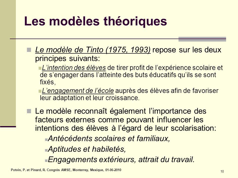 Potvin, P. et Pinard, R. Congrès AMSE, Monterrey, Mexique, 01-06-2010 10 Les modèles théoriques Le modèle de Tinto (1975, 1993) repose sur les deux pr