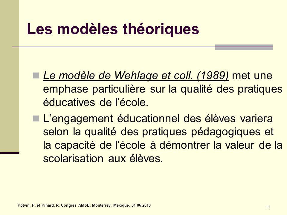 Potvin, P. et Pinard, R. Congrès AMSE, Monterrey, Mexique, 01-06-2010 11 Les modèles théoriques Le modèle de Wehlage et coll. (1989) met une emphase p