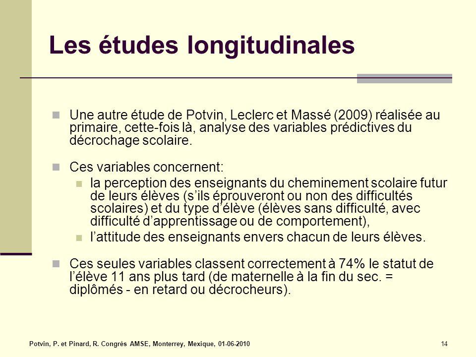 Les études longitudinales Une autre étude de Potvin, Leclerc et Massé (2009) réalisée au primaire, cette-fois là, analyse des variables prédictives du décrochage scolaire.