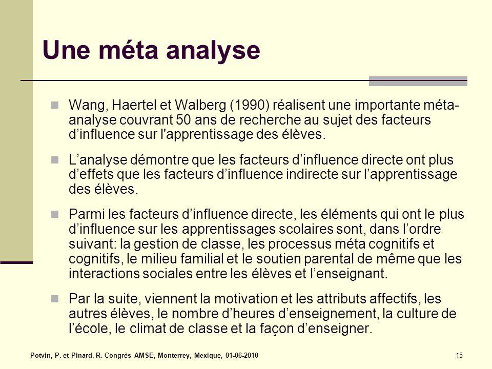 Une méta analyse Wang, Haertel et Walberg (1990) réalisent une importante méta- analyse couvrant 50 ans de recherche au sujet des facteurs d'influence sur l apprentissage des élèves.