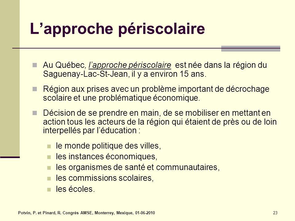 23 L'approche périscolaire Au Québec, l'approche périscolaire est née dans la région du Saguenay-Lac-St-Jean, il y a environ 15 ans. Région aux prises