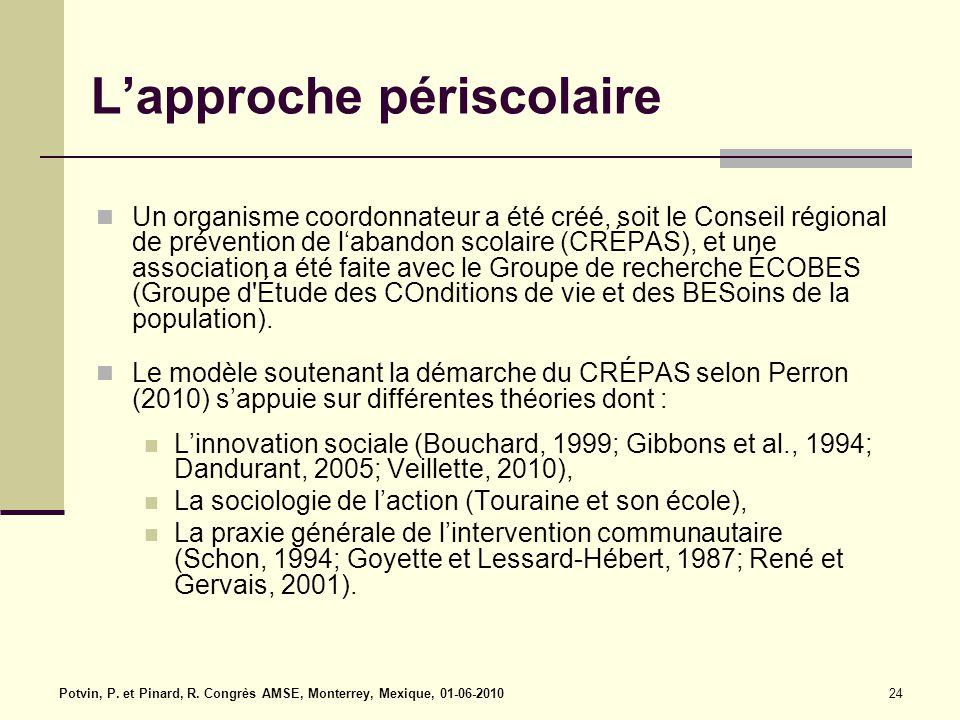Potvin, P.et Pinard, R.
